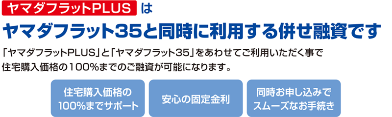 ヤマダフラットPLUSはヤマダフラット35と同時に利用する合わせ融資です